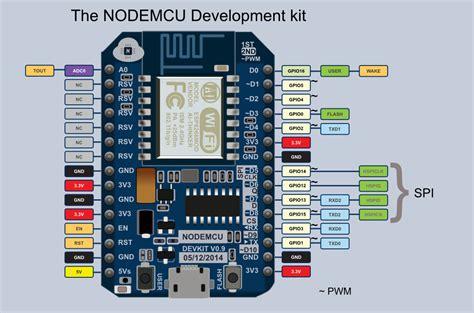 Raspberry Pi Circuit Diagram Maker