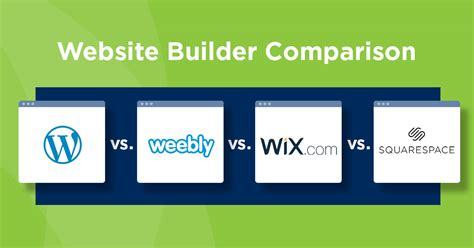 what is the best website builder compare weebly wix squarespace