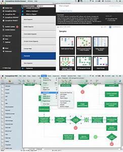 Copying Service Process Flowchart  Flowchart Examples