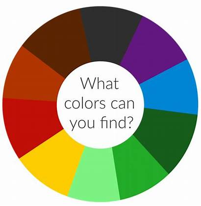 Cool Warm Theory Lesson Wheel Nature Colours