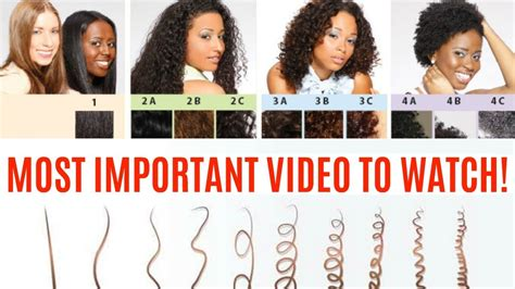 Types Of Hair by Hair Types Tips Curl Pattern Texture Density