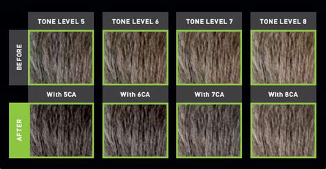 Goldwell Men Reshade Hair Color Sold Discount