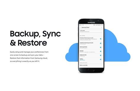 Backup Samsung Mobile by Backup Sync And Restore With Samsung Cloud Android