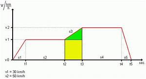 Kv Berechnen : berechnen der einzelnen strecken in einem v t diagramm ~ Themetempest.com Abrechnung