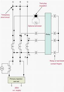 Primary Injection Testing Of Protection System For Wiring
