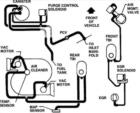 solved i m looking for a vacuum schematic for a 1984 fixya