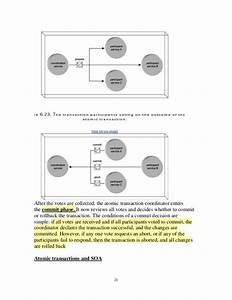 Service Oriented Architecture Soa Concepts Technology And