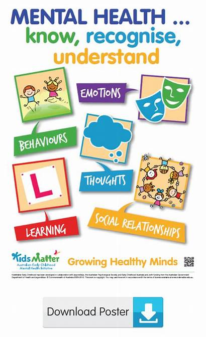 Childhood Posters Early Mental Health Quotes Australia