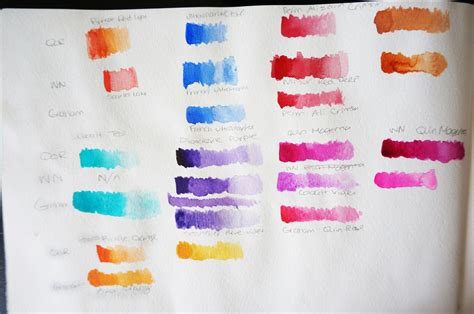 qor watercolors review susaleena