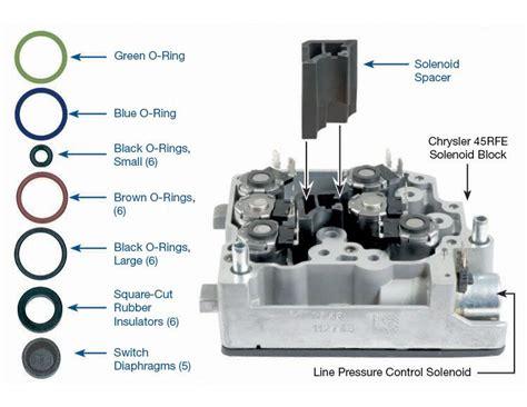 solenoid repair spacer kit   sonnax