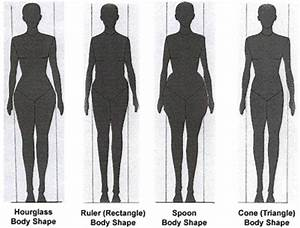 Perfect Female Body Shape Tips & Ideal Body Measurements ...