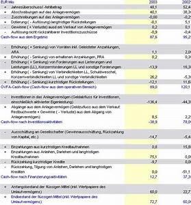 G V Rechnung : bilanz und sonstige werte f r beispielberechnungen ~ Themetempest.com Abrechnung