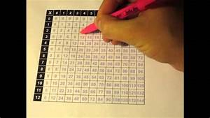 Reducing Fractions Using A Multiplication Table Youtube