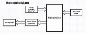 Time Based Solar Tracking System Using Microcontroller