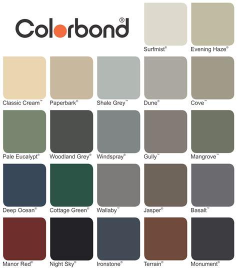 colorbond colours google search   colorbond roof exterior house colors roof colors
