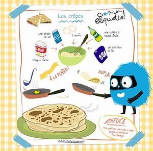 Recette De Gateau Pour Enfant : pate a crepe recette c monetiquette ~ Melissatoandfro.com Idées de Décoration