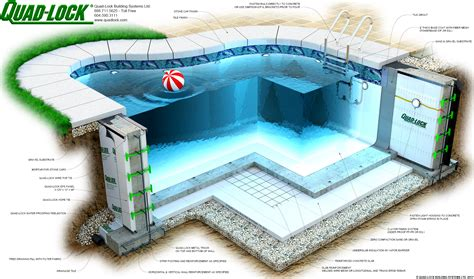 decorations for home interior icf swimming pool liner greenbuildingtalk and concrete