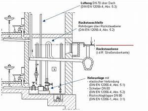 Hebeanlage Abwasser Einfamilienhaus : r ckstauebene wikipedia ~ Yasmunasinghe.com Haus und Dekorationen