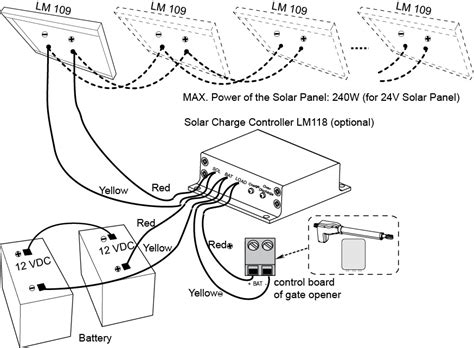 Aleko Solar Charge Controller For Panels