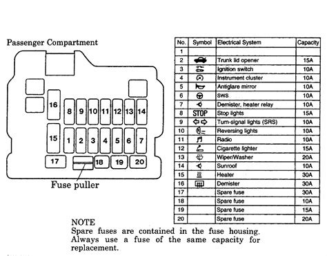 96 Mitsubishi Eclipse Fuse Diagram by Picture Of 2003 Mitsubishi Eclipse Interior Fuse Box