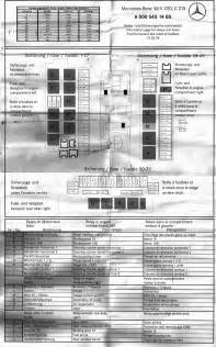 similiar mercedes benz c fuse chart keywords diagram likewise 2003 mercedes c240 fuse box diagram on mercedes fuse