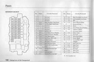 2008 Honda Civic Interior Fuse Box Diagram