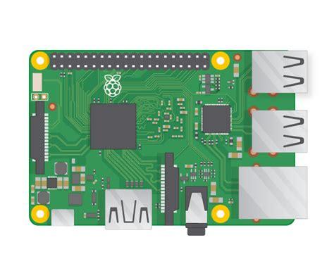 Raspberry Pi Images Teachers Guide To Raspberry Pi Raspberry Pi Learning