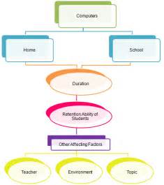 Homework sheets year 5 nz reflective vs narrative essay reflective vs narrative essay how to write a college memoir essay