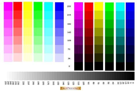 color emajl kaminofen test color emajl kaminofen test kaminofen aus speckstein im vergleich hier der sieger kamin test