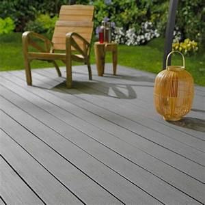 Lame Terrasse Composite : les lames de terrasse infos et conseils bricobistro ~ Premium-room.com Idées de Décoration