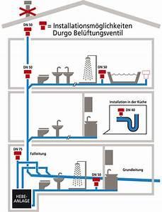Hebeanlage Abwasser Einfamilienhaus : bel ftungsventil abwasserleitungen dn40 sanitaer ~ Yasmunasinghe.com Haus und Dekorationen