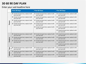 90 Day Plan Template Excel 30 60 90 Day Plan Powerpoint Template Sketchbubble