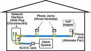Wiring Diagram Uk Phone Socket