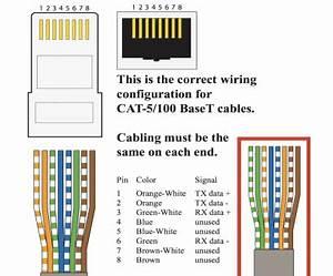 Phone Rj45 Wall Jack Wiring Diagram