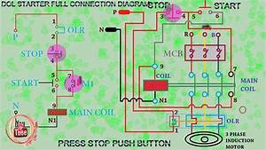 Dol Starter Control And Wiring Diagram Full Animation