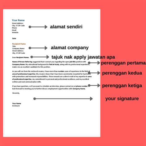 Contoh Cover Letter In by Letter Contoh Cover Letter Untuk Memohon Kerja