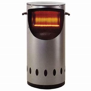 Chauffage D Appoint Gaz Avis : chauffage d 39 appoint gaz ou p trole bricolage le ~ Melissatoandfro.com Idées de Décoration