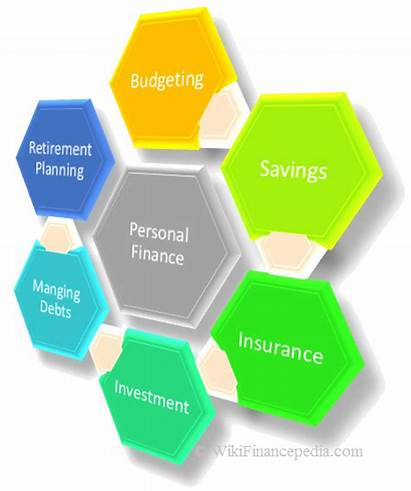 Finance Personal Management Examples Definition Basics Financial