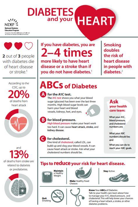 diabetes   heart poster   idaho