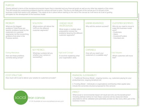 Lean Canvas Template Business Model Canvas Template Intro To The Social Lean