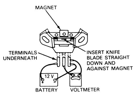 Effect Distributor Wiring Diagram by Repair Guides Distributor Ignition System Diagnosis