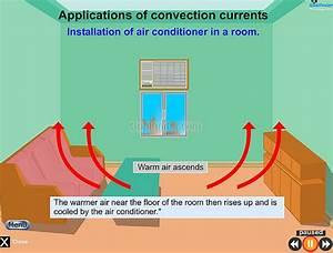 Goalfinder - Convection current air conditioner | www ...