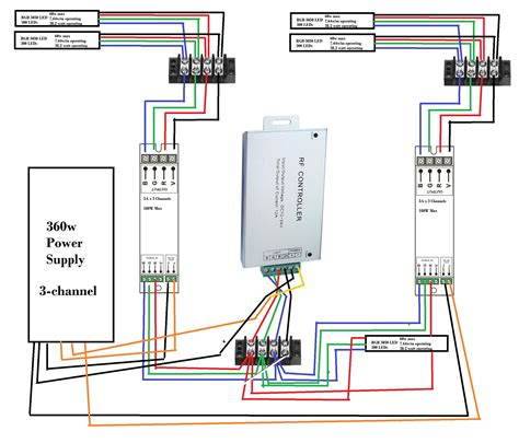 Led Strip Multiple One Controller Diagram