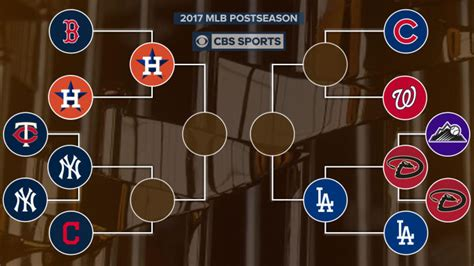 sportsline mlb playoff odds projections updated world