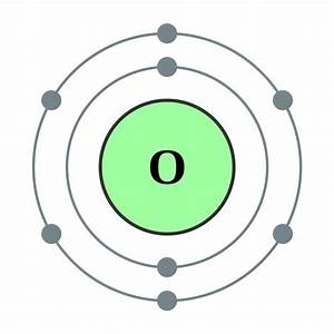 File Electron Shell 008 Oxygen - No Label Svg