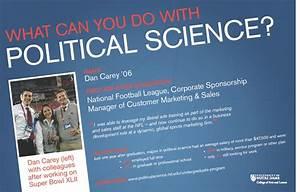 Undergraduate P... Political Science