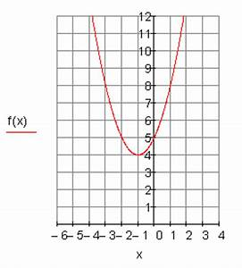 Formfaktor Berechnen : l sungen zu den trainingsaufgaben zu formfaktor verschiebungen und scheitelpunkt mathe brinkmann ~ Themetempest.com Abrechnung
