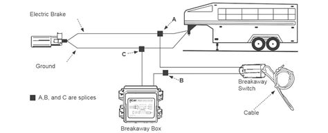 7 Pin Trailer Wiring Diagram With Breakaway by Trailer Breakaway Kits Stop The Trailer If It Breaks