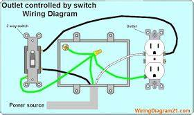 Electric Plug House Wiring : house electrical wiring diagram how to wire an ~ A.2002-acura-tl-radio.info Haus und Dekorationen