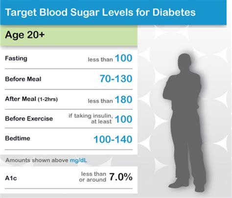 normal blood sugar levels natural ways  stabilize